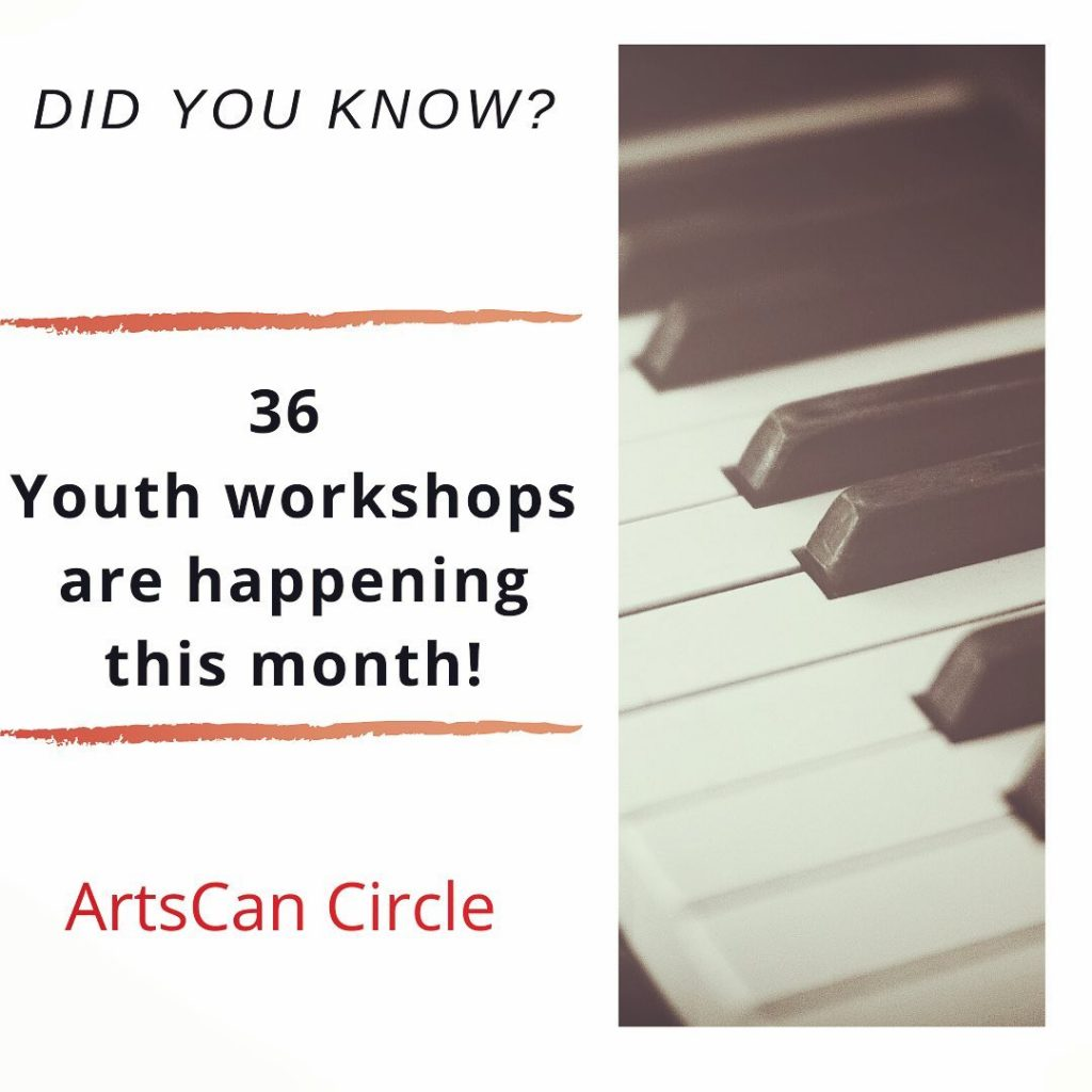 We've got a busy months planned! Stay tuned to see all the latest updates with our youth workshops, fantastic artists and staff.   Fort Albany — Recording and filming workshops.   Pikangikum — Piano and keyboard workshops.   Attawapiskat — Drama and poetry workshops.   Gjoa Haven — an #ArtsCanConnects Event   #artscancircle #indigenousart #indigenousyouth #inuit #workshops #music #drama #poetry #piano #recording #filming #indigenousmusicians
